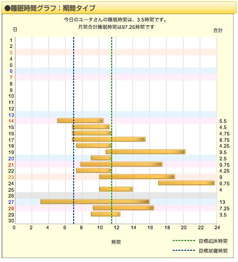 スクリーンショット(2010-11-29 15.21.30).png