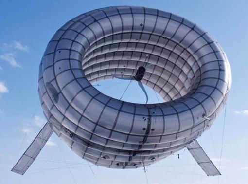空中風力発電所